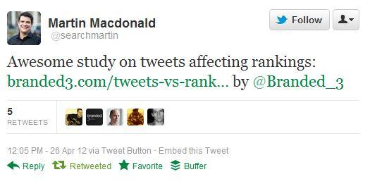 Martin Macdonald Branded3 Tweets vs Rankings tweet