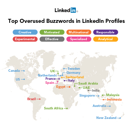 Global Overused LinkedIn Buzzwords-2012