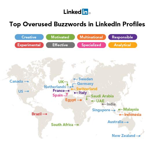 Global Overused LinkedIn Buzzwords-2012