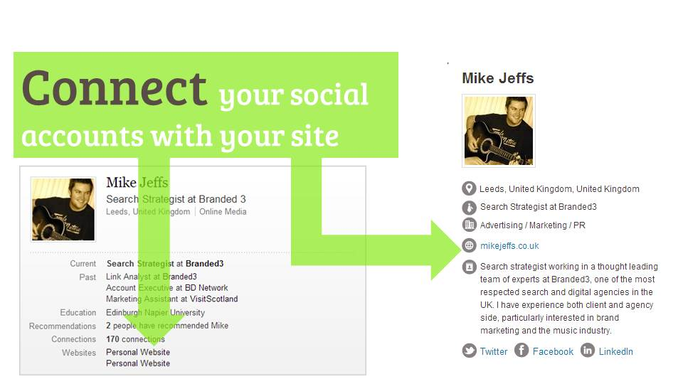 connect your site and social accounts